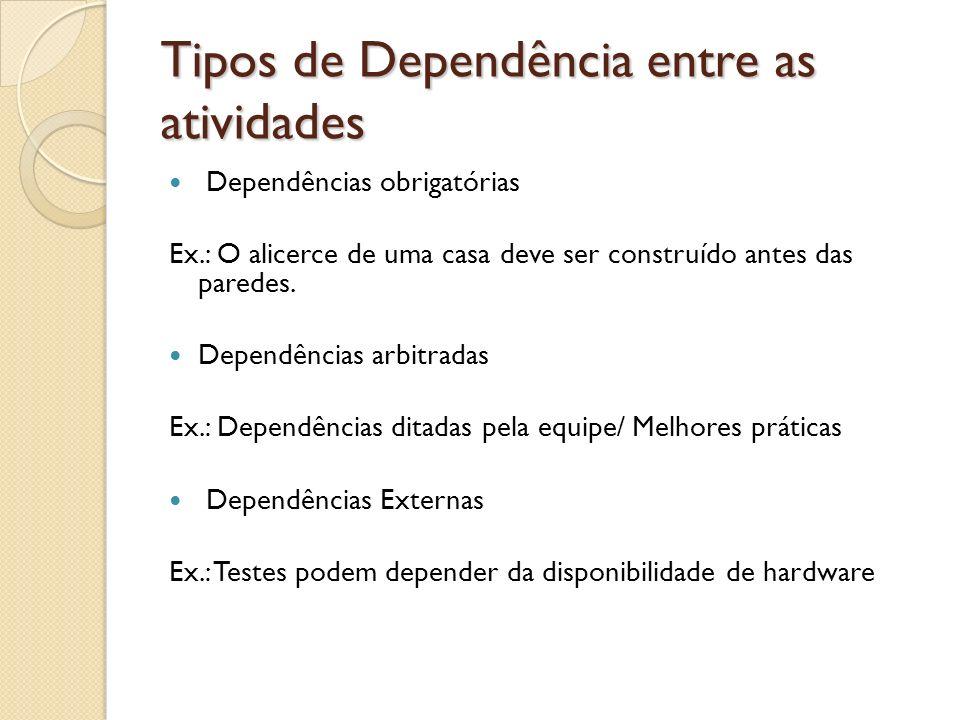 Tipos de Dependência entre as atividades Dependências obrigatórias Ex.: O alicerce de uma casa deve ser construído antes das paredes. Dependências arb