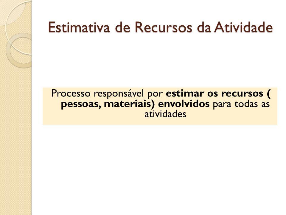 Estimativa de Recursos da Atividade Processo responsável por estimar os recursos ( pessoas, materiais) envolvidos para todas as atividades