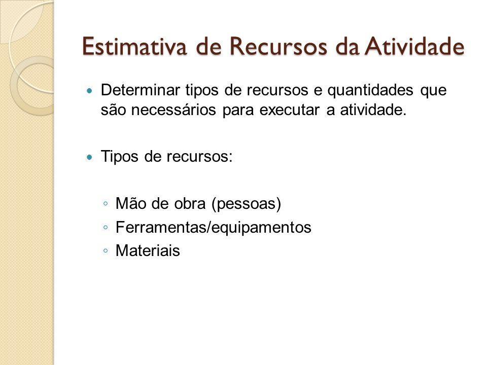 Estimativa de Recursos da Atividade Determinar tipos de recursos e quantidades que são necessários para executar a atividade. Tipos de recursos: Mão d