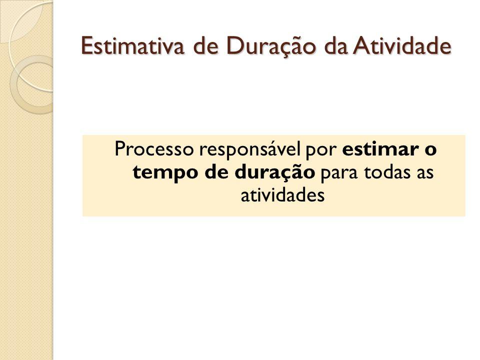 Estimativa de Duração da Atividade Processo responsável por estimar o tempo de duração para todas as atividades