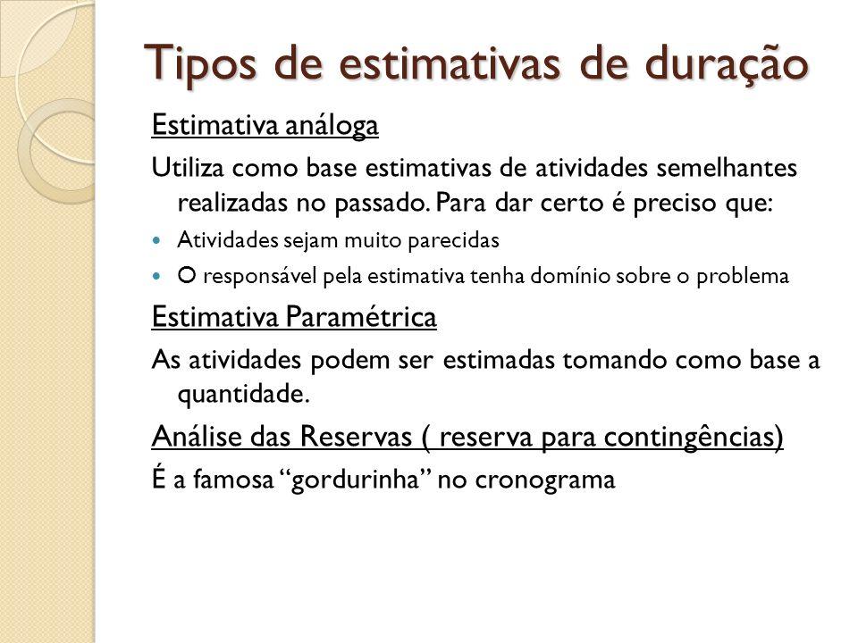 Tipos de estimativas de duração Estimativa análoga Utiliza como base estimativas de atividades semelhantes realizadas no passado. Para dar certo é pre