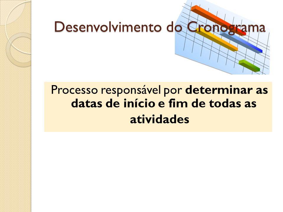 Desenvolvimento do Cronograma Processo responsável por determinar as datas de início e fim de todas as atividades