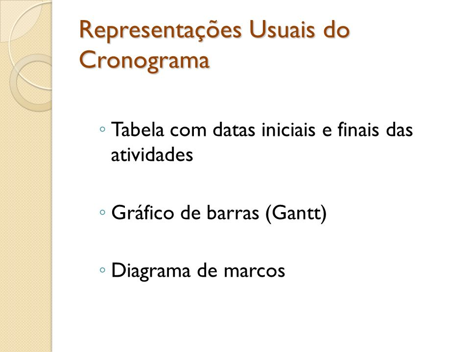 Representações Usuais do Cronograma Tabela com datas iniciais e finais das atividades Gráfico de barras (Gantt) Diagrama de marcos