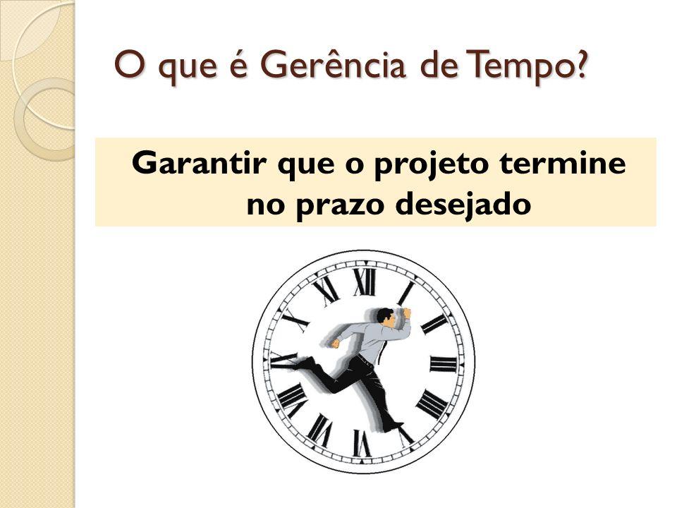 O que é Gerência de Tempo? Garantir que o projeto termine no prazo desejado