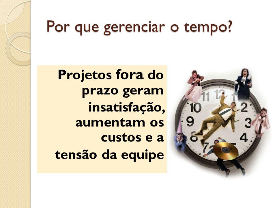 Por que gerenciar o tempo? Projetos fora do prazo geram insatisfação, aumentam os custos e a tensão da equipe