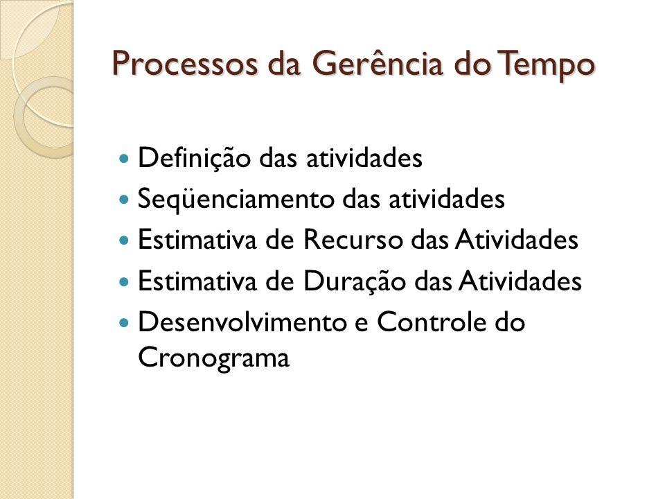 Processos da Gerência do Tempo Definição das atividades Seqüenciamento das atividades Estimativa de Recurso das Atividades Estimativa de Duração das A