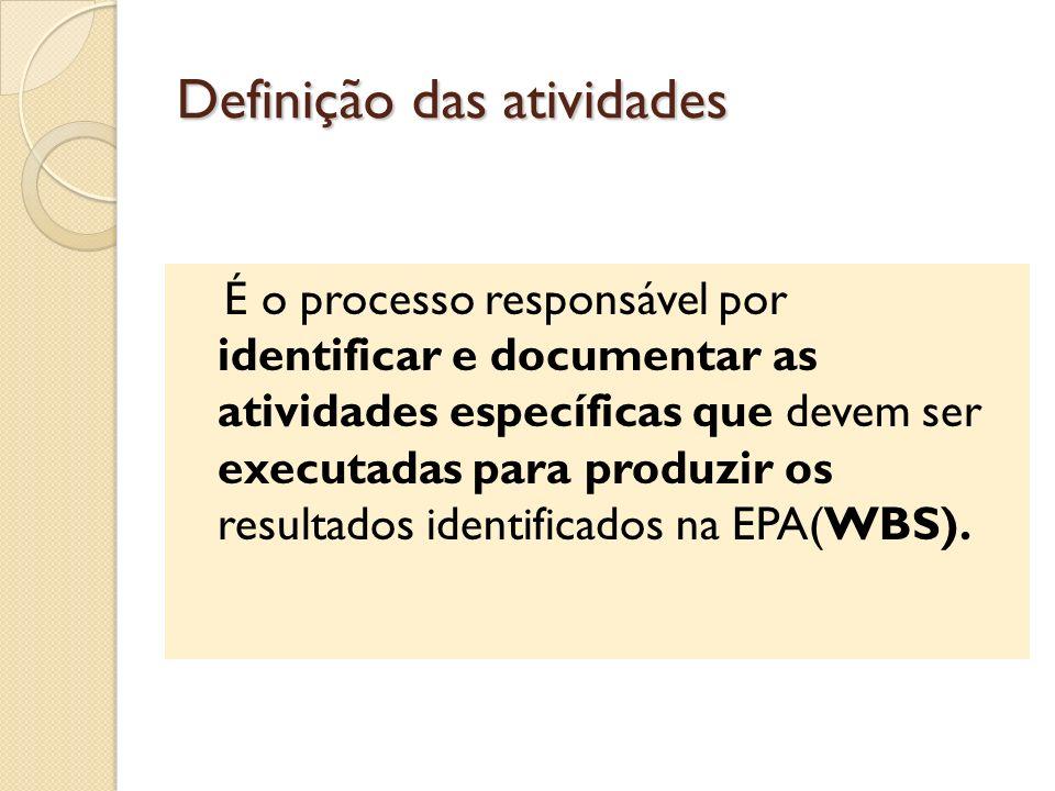 Definição das atividades É o processo responsável por identificar e documentar as atividades específicas que devem ser executadas para produzir os res