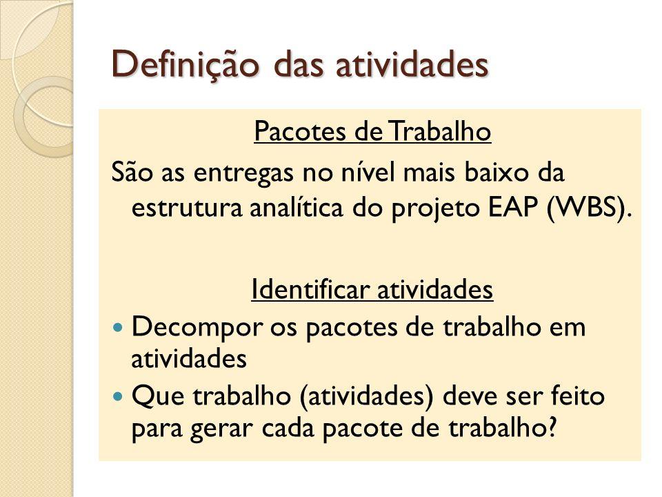 Definição das atividades Pacotes de Trabalho São as entregas no nível mais baixo da estrutura analítica do projeto EAP (WBS). Identificar atividades D
