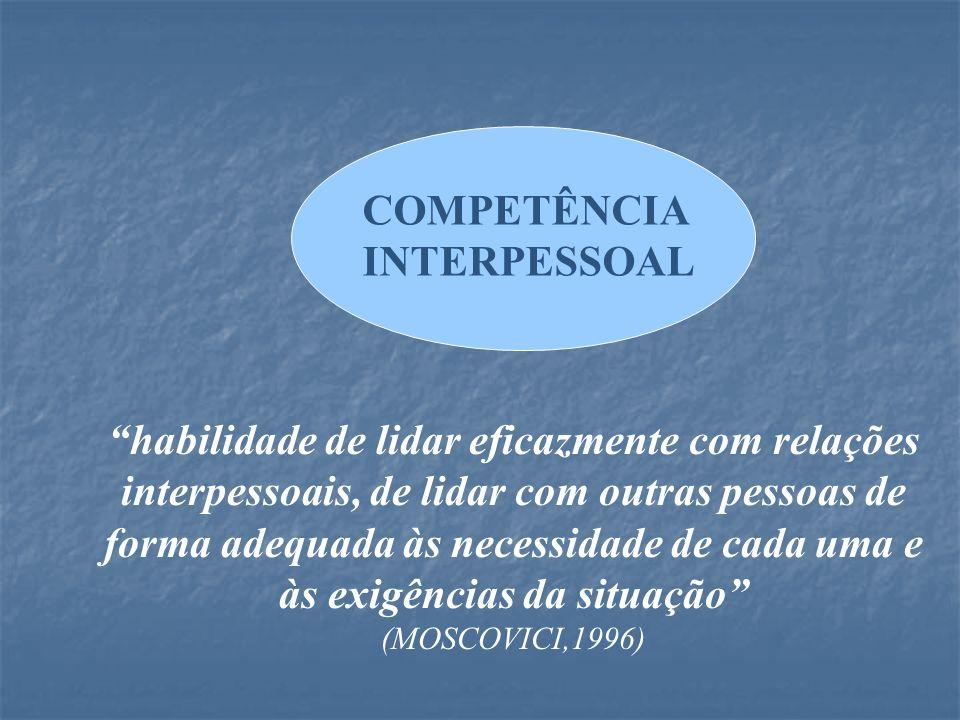 COMUNICAÇÃO VERBAL associada as palavras expressas NÃO VERBAL todas as formas de comunicação que não envolva as palavras
