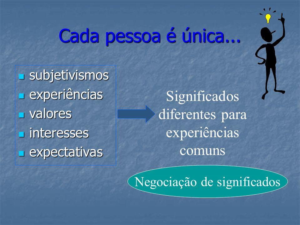 COMPETÊNCIA INTERPESSOAL habilidade de lidar eficazmente com relações interpessoais, de lidar com outras pessoas de forma adequada às necessidade de c