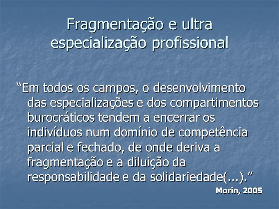 Formação Profissional LDB Aponta para a necessidade de uma postura inovadora e flexível que permita a formação de um profissional crítico, criativo, c