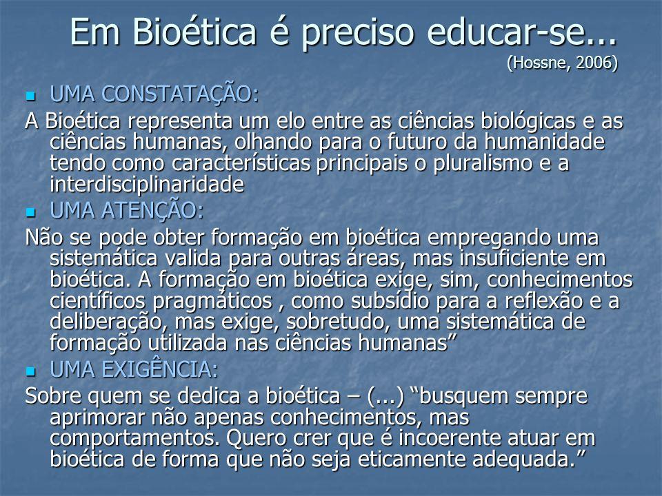 Levantamento – Ensino de Bioética Incipiência do ensino de bioética Incipiência do ensino de bioética Importância do ensino de bioética Importância do