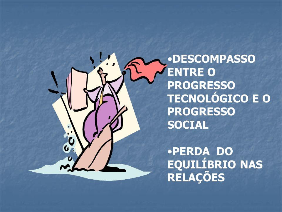 DESCOMPASSO ENTRE O PROGRESSO TECNOLÓGICO E O PROGRESSO SOCIAL PERDA DO EQUILÍBRIO NAS RELAÇÕES