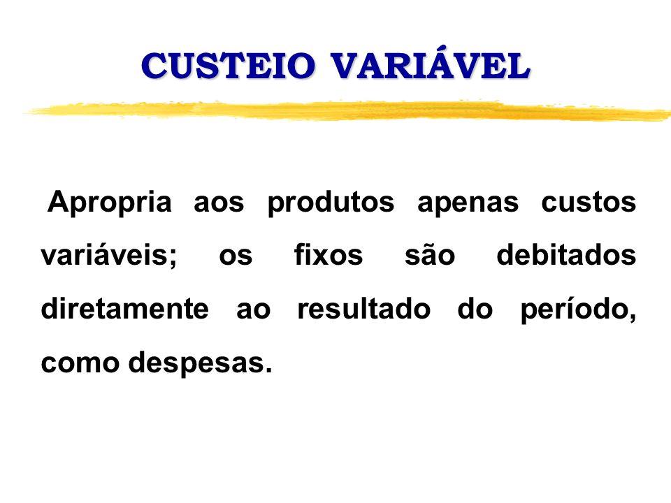 CUSTEIO VARIÁVEL O valor do resultado de cada período acompanha a inclinação da receita de vendas.