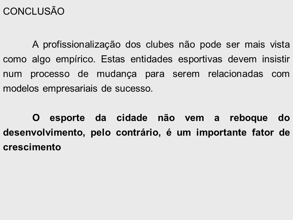 CONCLUSÃO A profissionalização dos clubes não pode ser mais vista como algo empírico.