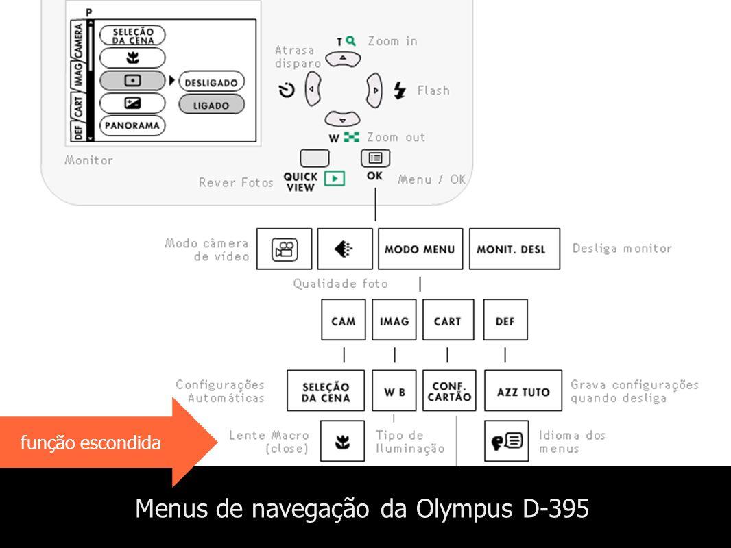 Menus de navegação da Olympus D-395 função escondida