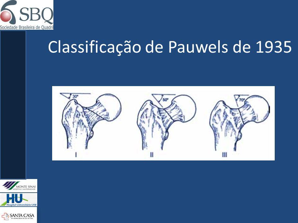 Classificação de Pauwels de 1935