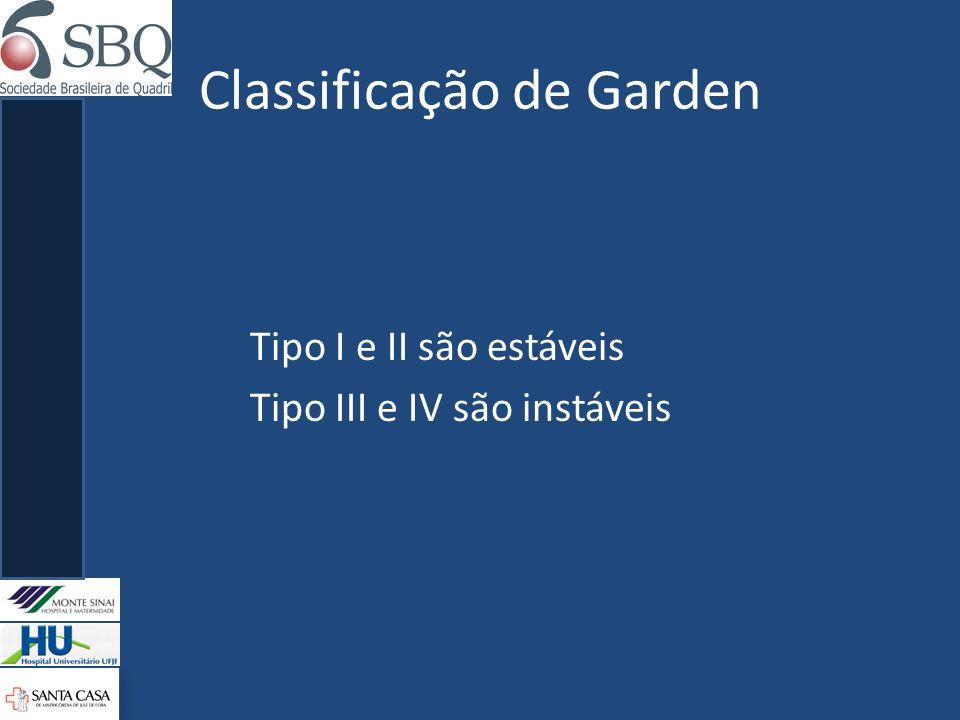 Tipo I e II são estáveis Tipo III e IV são instáveis Classificação de Garden