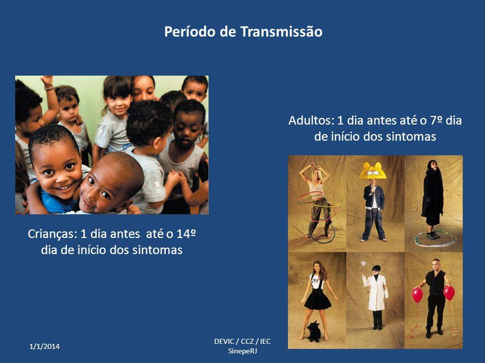 Período de Transmissão Crianças: 1 dia antes até o 14º dia de início dos sintomas Adultos: 1 dia antes até o 7º dia de início dos sintomas 1/1/2014 DE