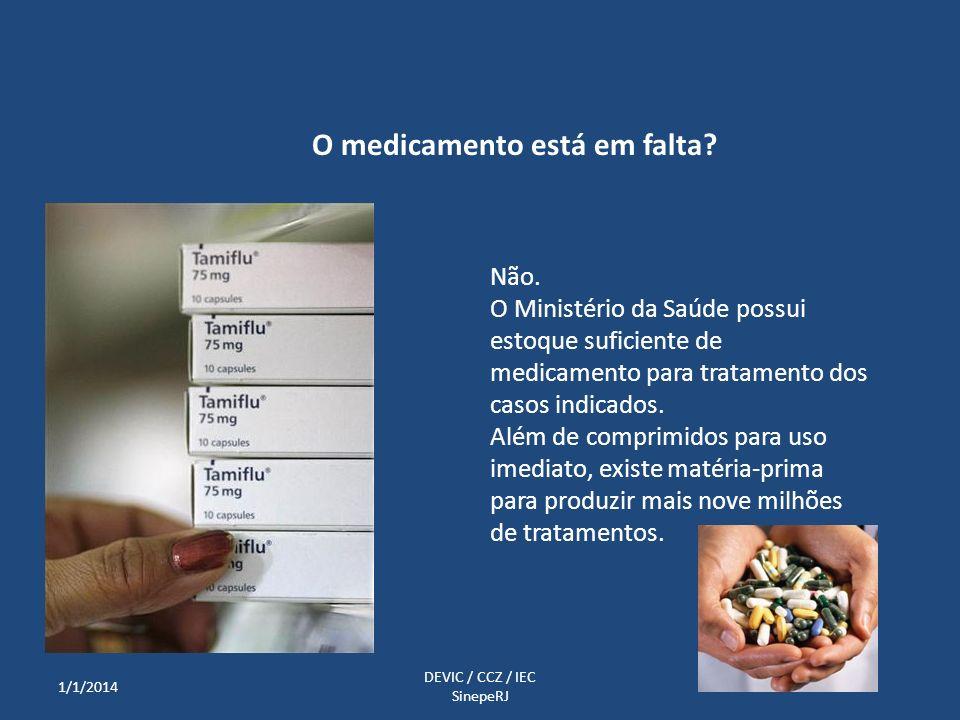 Não. O Ministério da Saúde possui estoque suficiente de medicamento para tratamento dos casos indicados. Além de comprimidos para uso imediato, existe