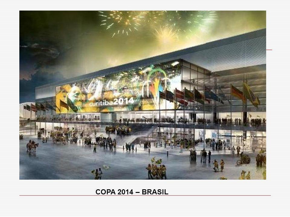 Olimpíadas e Copa do mundo R$ 41 Bilhões + R$ 51bilhões Serão capazes juntas de oferecer até 2027 – R$ 92 bilhões 10% dos investimentos irão para serviços e tecnologia aproximadamente R$ 10 bilhões de reais