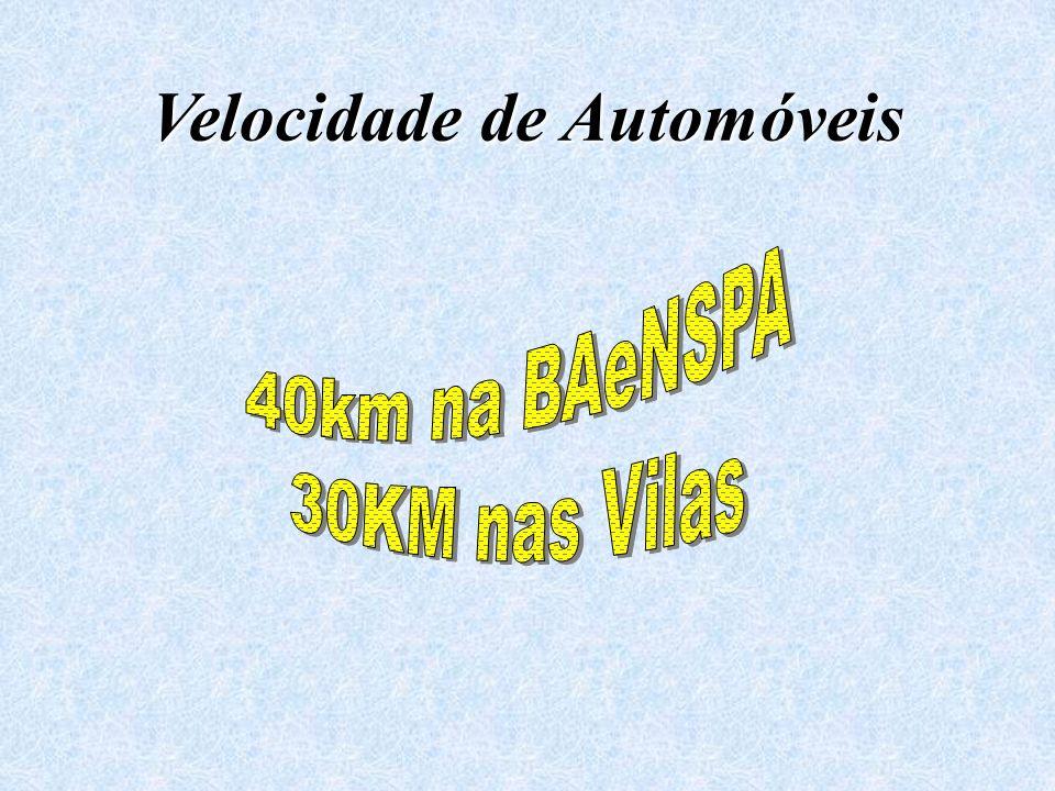 Velocidade de Automóveis