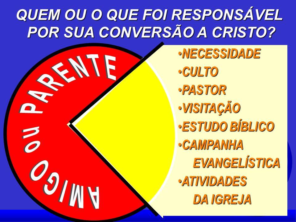 4º. PASSO 4. ALCANÇAR A ESTATURA ESPIRITUAL DE CRISTO.