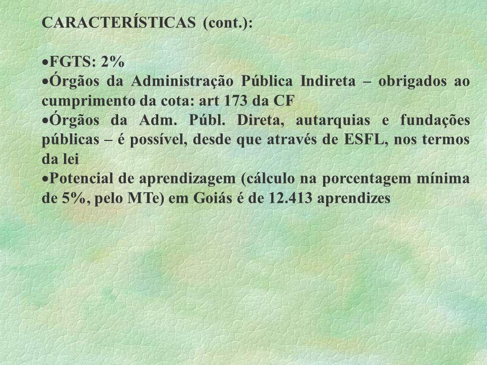 CARACTERÍSTICAS (cont.): FGTS: 2% Órgãos da Administração Pública Indireta – obrigados ao cumprimento da cota: art 173 da CF Órgãos da Adm. Públ. Dire