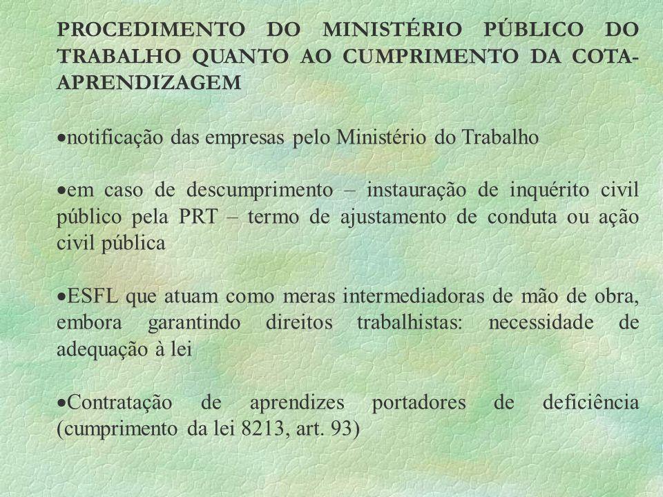 PROCEDIMENTO DO MINISTÉRIO PÚBLICO DO TRABALHO QUANTO AO CUMPRIMENTO DA COTA- APRENDIZAGEM notificação das empresas pelo Ministério do Trabalho em cas