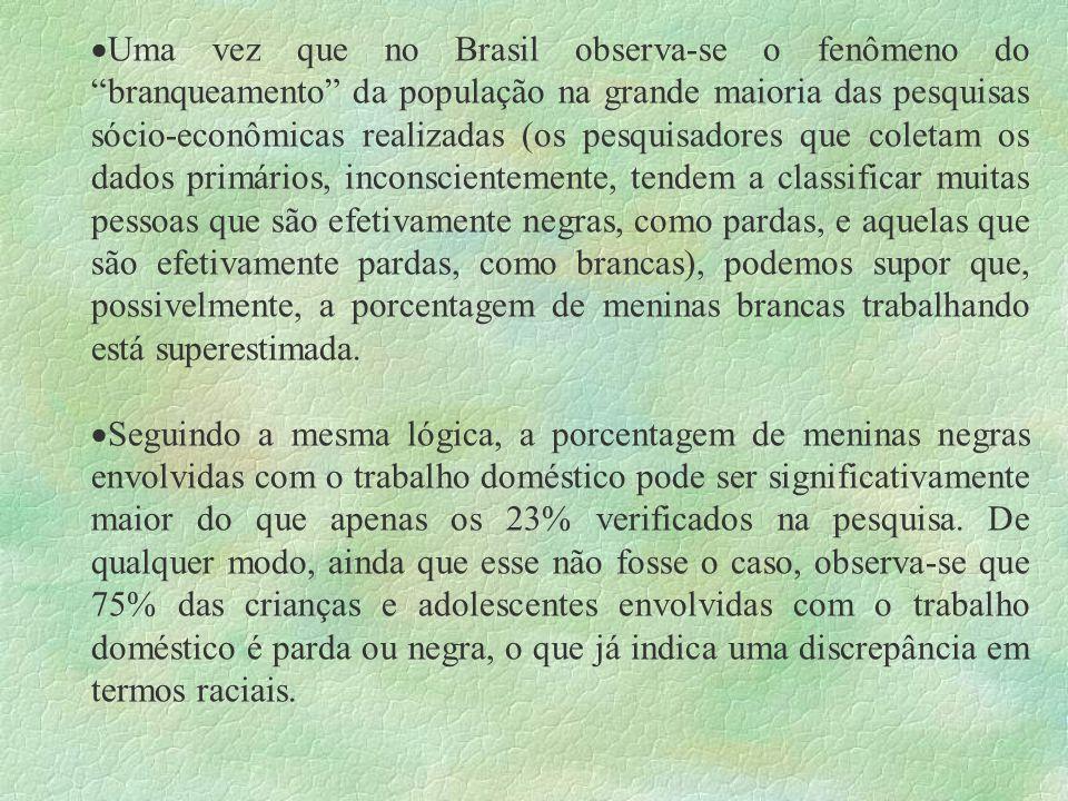 Uma vez que no Brasil observa-se o fenômeno do branqueamento da população na grande maioria das pesquisas sócio-econômicas realizadas (os pesquisadore