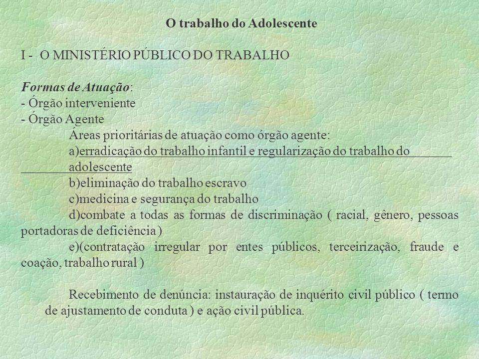 O trabalho do Adolescente I - O MINISTÉRIO PÚBLICO DO TRABALHO Formas de Atuação: - Órgão interveniente - Órgão Agente Áreas prioritárias de atuação c