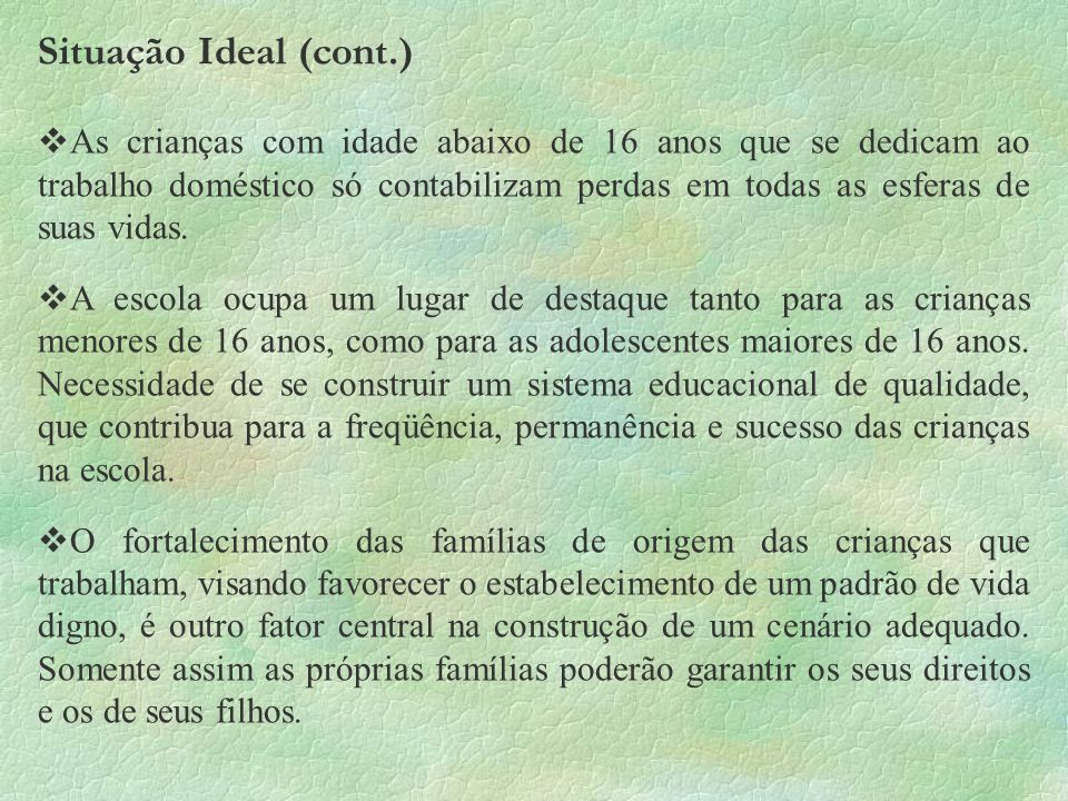 Situação Ideal (cont.) As crianças com idade abaixo de 16 anos que se dedicam ao trabalho doméstico só contabilizam perdas em todas as esferas de suas