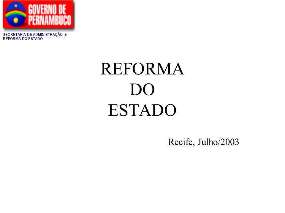 REFORMA DO ESTADO Recife, Julho/2003 SECRETARIA DE ADMINISTRAÇÃO E REFORMA DO ESTADO