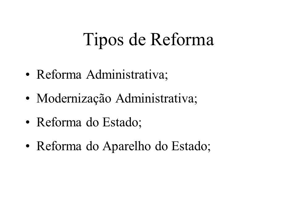 Tipos de Reforma Reforma Administrativa; Modernização Administrativa; Reforma do Estado; Reforma do Aparelho do Estado;