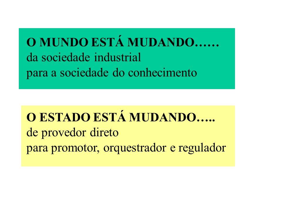 O MUNDO ESTÁ MUDANDO…… da sociedade industrial para a sociedade do conhecimento O ESTADO ESTÁ MUDANDO….. de provedor direto para promotor, orquestrado
