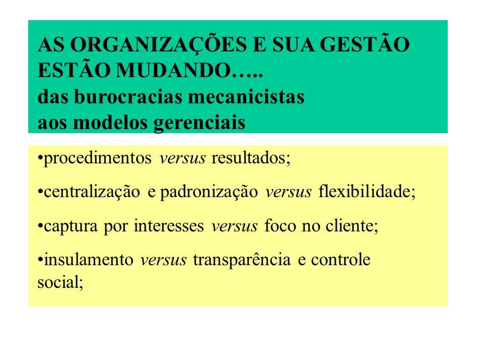 AS ORGANIZAÇÕES E SUA GESTÃO ESTÃO MUDANDO….. das burocracias mecanicistas aos modelos gerenciais procedimentos versus resultados; centralização e pad