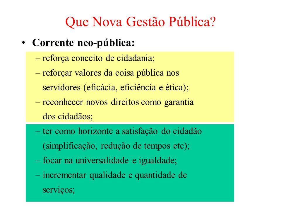 Que Nova Gestão Pública? Corrente neo-pública: – reforça conceito de cidadania; – reforçar valores da coisa pública nos servidores (eficácia, eficiênc