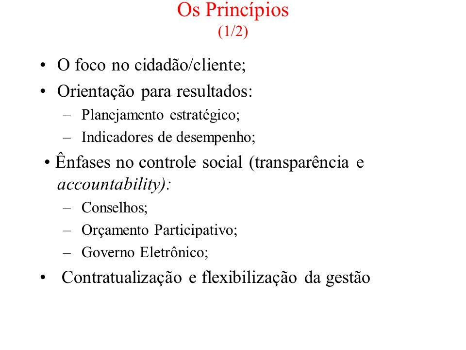 Os Princípios (1/2) O foco no cidadão/cliente; Orientação para resultados: – Planejamento estratégico; – Indicadores de desempenho; Ênfases no control