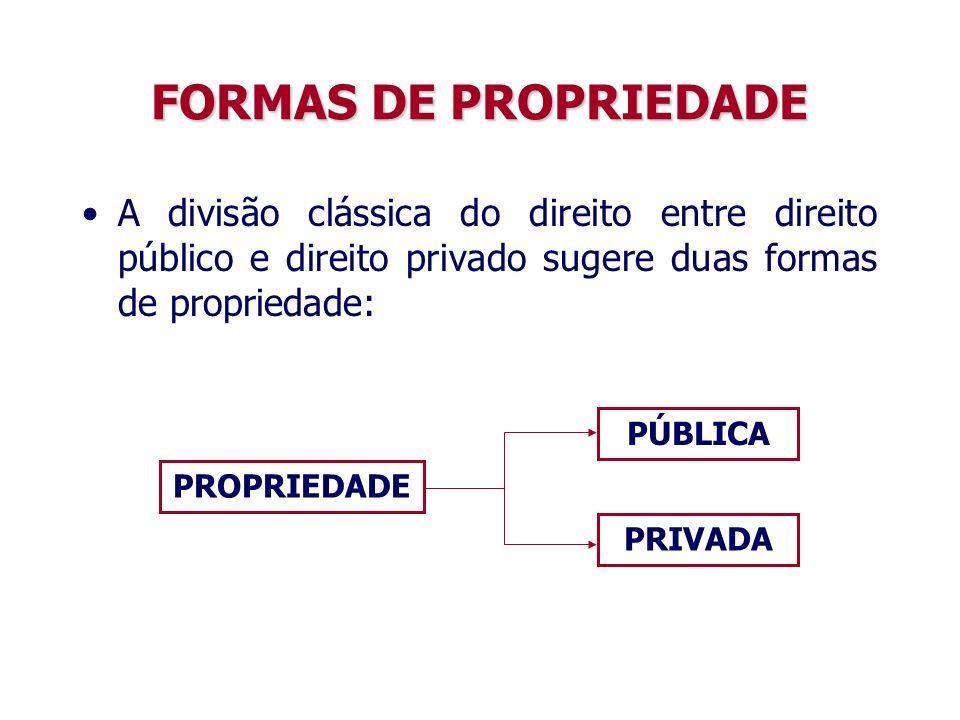 A divisão clássica do direito entre direito público e direito privado sugere duas formas de propriedade: FORMAS DE PROPRIEDADE PROPRIEDADE PÚBLICA PRIVADA