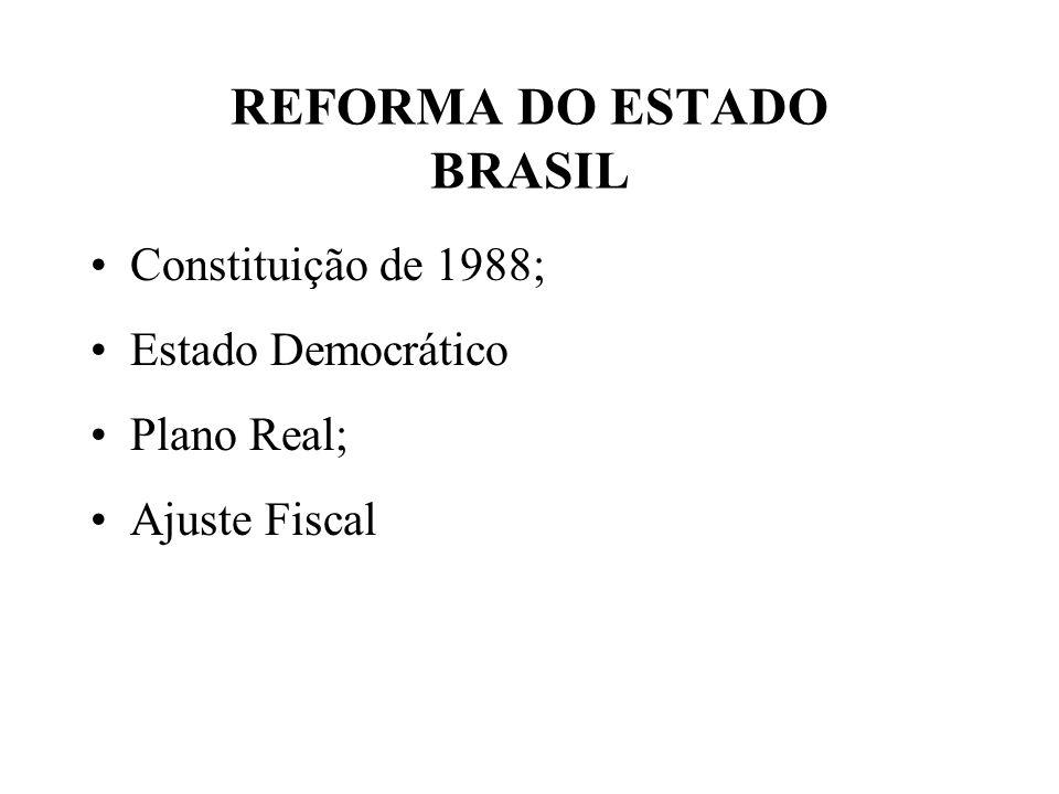 REFORMA DO ESTADO BRASIL Constituição de 1988; Estado Democrático Plano Real; Ajuste Fiscal