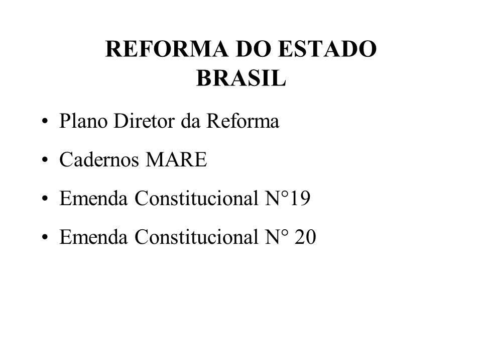 REFORMA DO ESTADO BRASIL Plano Diretor da Reforma Cadernos MARE Emenda Constitucional N°19 Emenda Constitucional N° 20