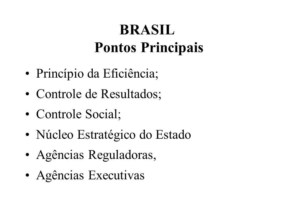 BRASIL Pontos Principais Princípio da Eficiência; Controle de Resultados; Controle Social; Núcleo Estratégico do Estado Agências Reguladoras, Agências