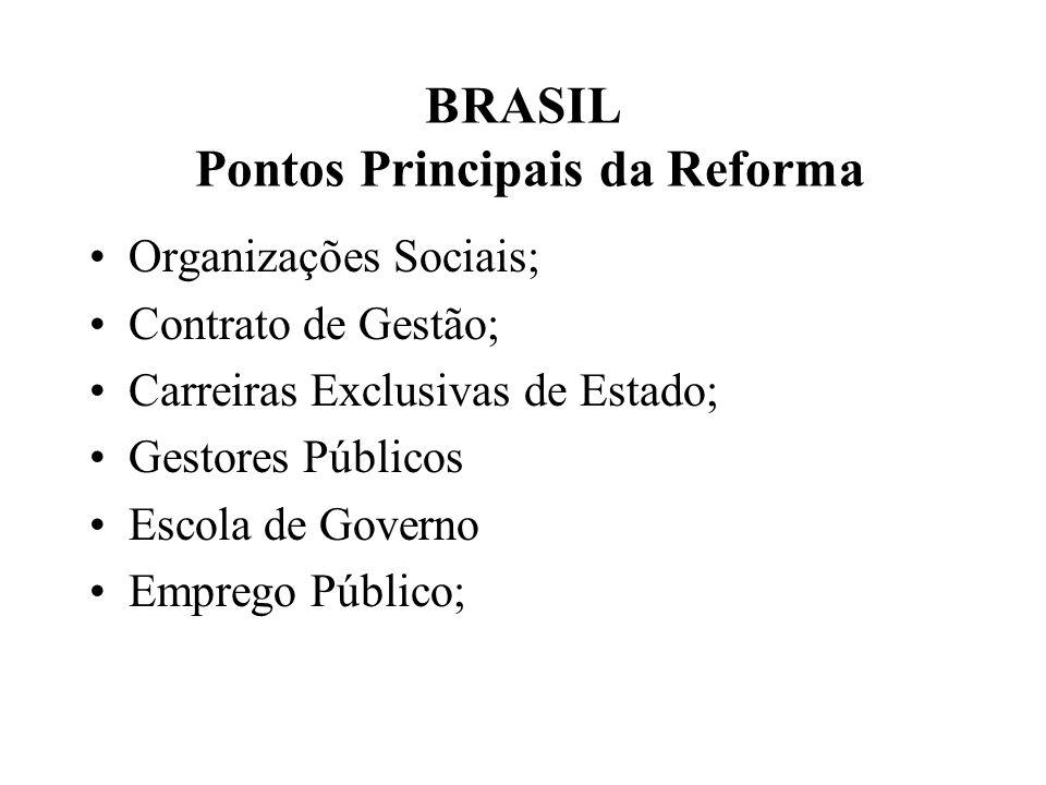 BRASIL Pontos Principais da Reforma Organizações Sociais; Contrato de Gestão; Carreiras Exclusivas de Estado; Gestores Públicos Escola de Governo Emprego Público;