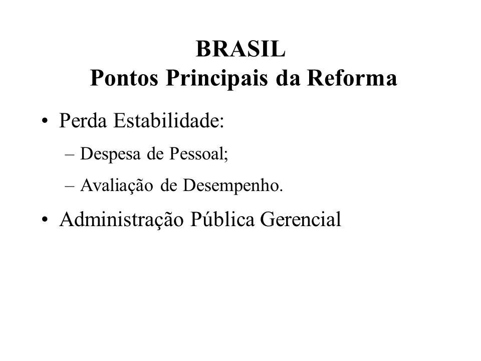 BRASIL Pontos Principais da Reforma Perda Estabilidade: –Despesa de Pessoal; –Avaliação de Desempenho. Administração Pública Gerencial