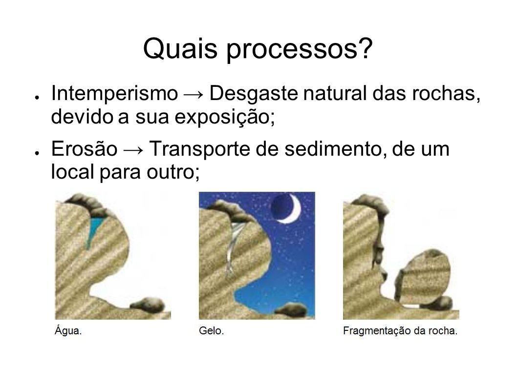 Quais processos? Intemperismo Desgaste natural das rochas, devido a sua exposição; Erosão Transporte de sedimento, de um local para outro;