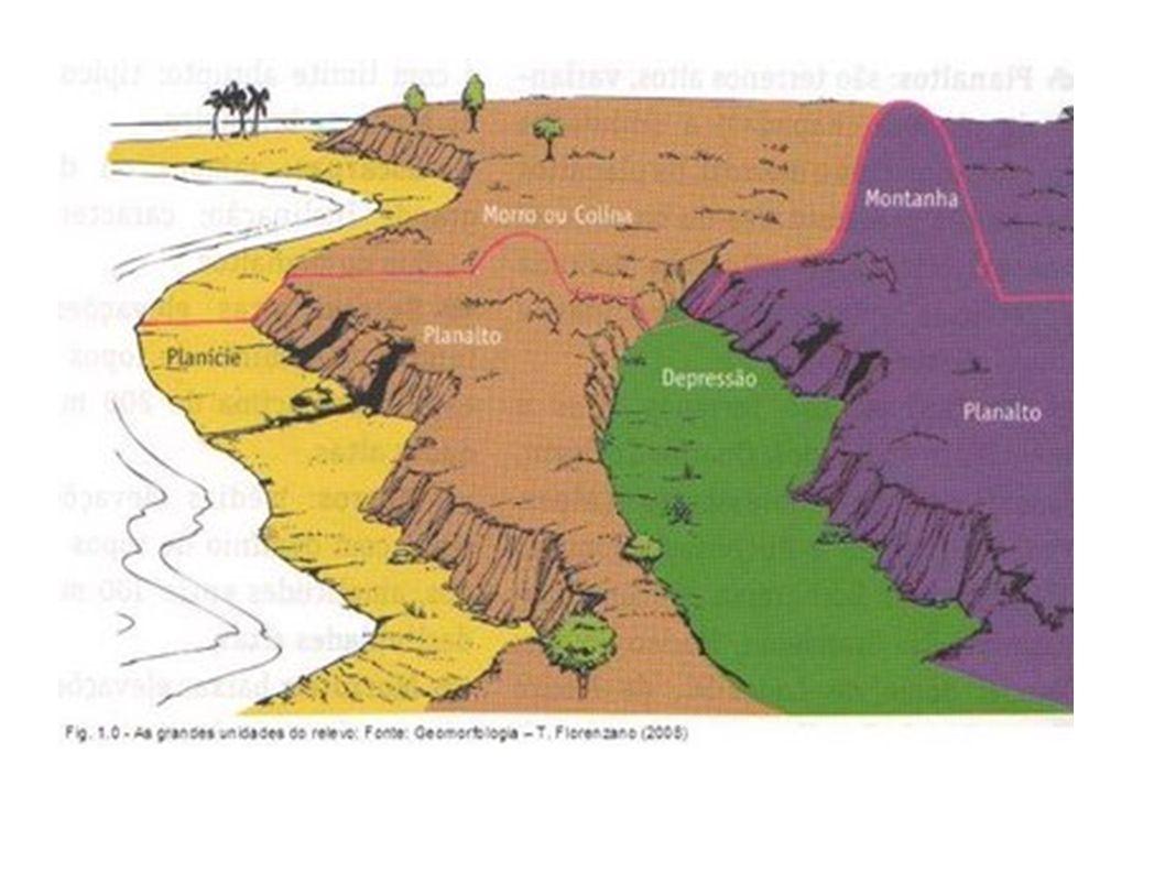 Semi-árido Ocorre no sertão nordestino.Com chuvas inferiores a 800mm por ano.