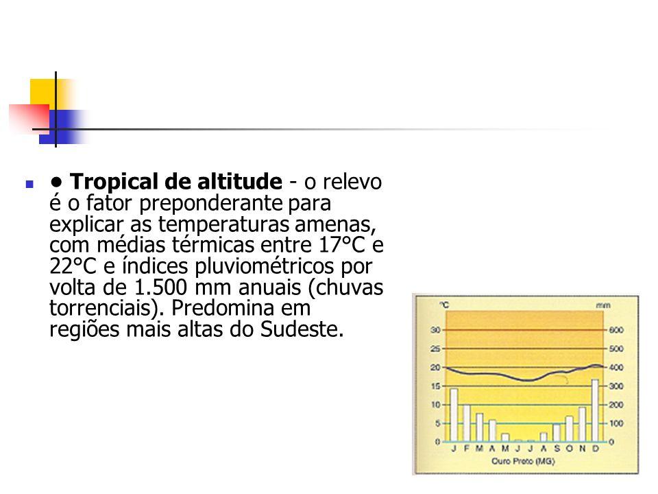 Tropical de altitude - o relevo é o fator preponderante para explicar as temperaturas amenas, com médias térmicas entre 17°C e 22°C e índices pluviomé