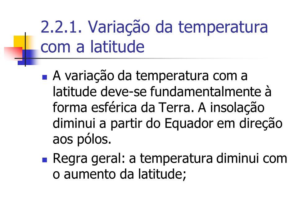 2.2.1. Variação da temperatura com a latitude A variação da temperatura com a latitude deve-se fundamentalmente à forma esférica da Terra. A insolação