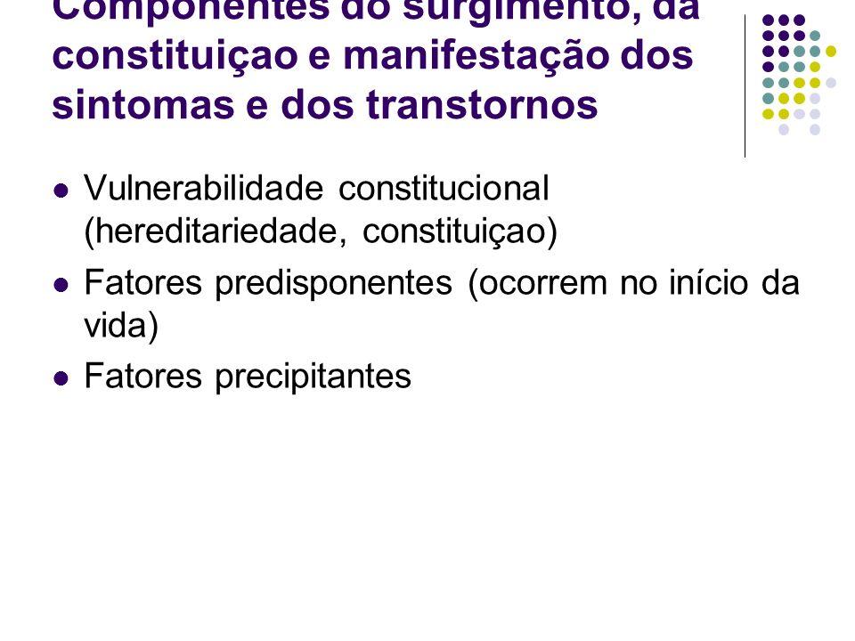 Componentes do surgimento, da constituiçao e manifestação dos sintomas e dos transtornos Vulnerabilidade constitucional (hereditariedade, constituiçao