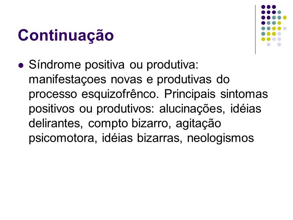 Continuação Síndrome positiva ou produtiva: manifestaçoes novas e produtivas do processo esquizofrênco. Principais sintomas positivos ou produtivos: a
